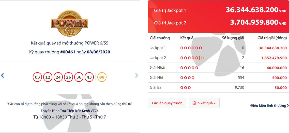 Jackpot 2 chia đôi cho Lào Cai và TP.Hồ Chí Minh
