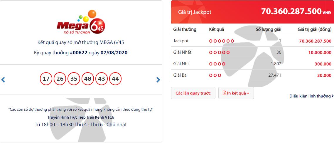 Vé trúng Jackpot Mega 6/45 hơn 70 tỷ phát hành tại Hà Nội