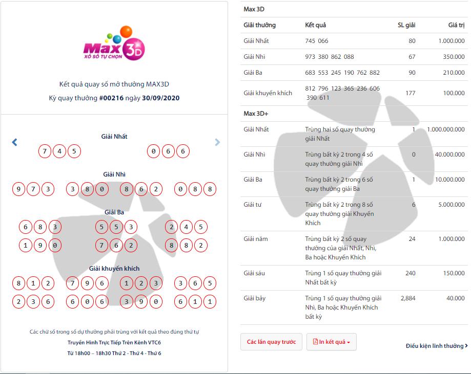 Vé Max3D+ trúng giải nhất 1 tỷ đồng phát hành tại Cà Mau