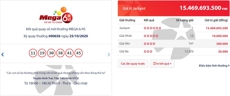 Vé trúng Jackpot Mega 6/45 hơn 15 tỷ phát hành tại Phú Thọ