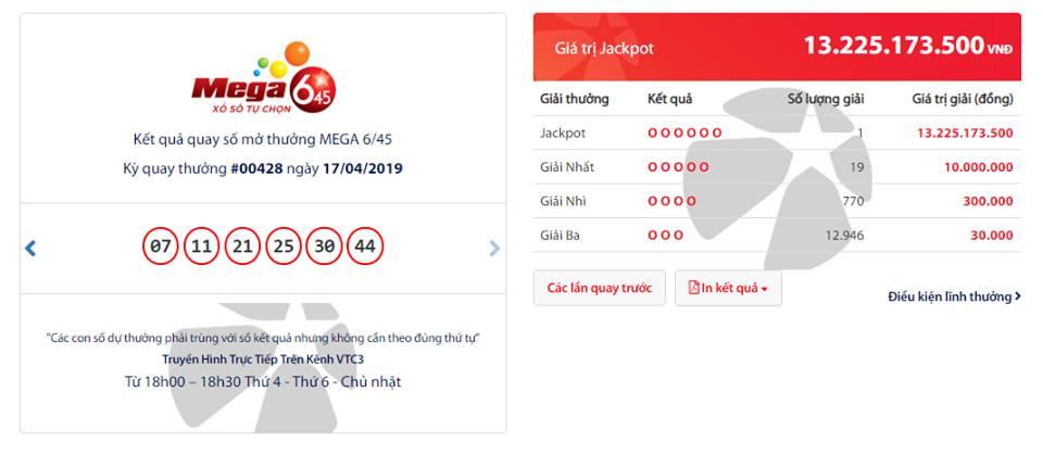Vé trúng Jackpot Mega 6/45 kỳ 00428 được phát hành tại Tp. Hồ Chí Minh
