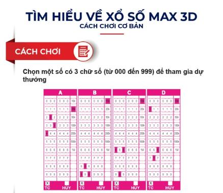 Tìm hiểu về Xổ số MAX 3D & MAX 3D+