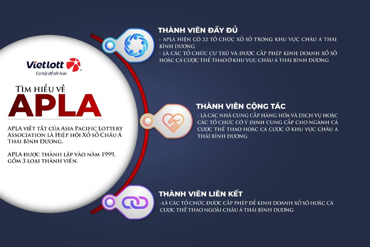 Tìm hiểu về các thành viên của APLA