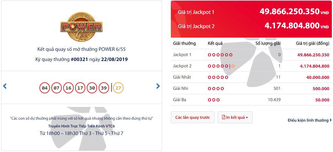 Vé trúng Jackpot 2 Power 6/55 kỳ 321 được phát hành tại Đà Nẵng