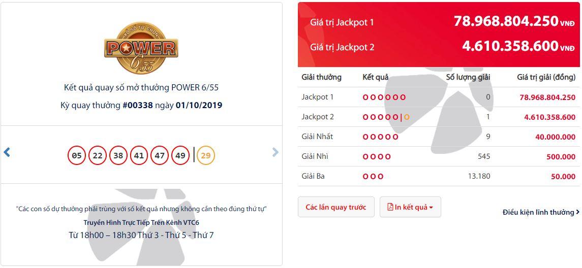 Vé trúng Jackpot 2 Power 6/55 kỳ 338 được phát hành tại Đà Nẵng