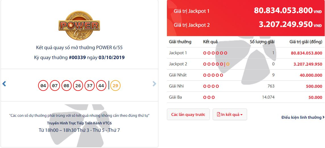 Vé trúng Jackpot 1 Power 6/55 kỳ 339 được phát hành tại Nghệ An