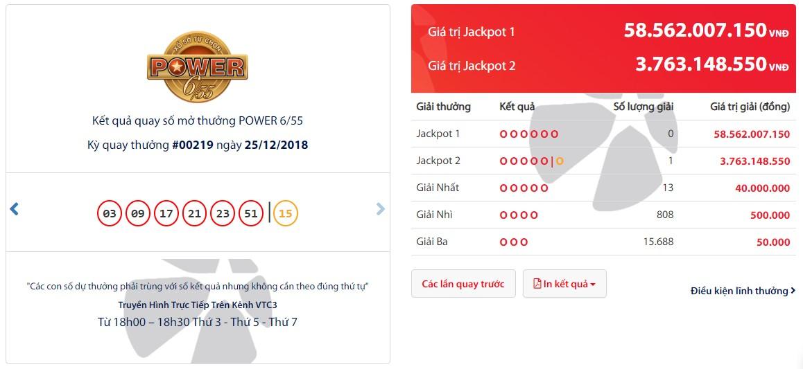 Vé trúng Jackpot 2 Power 6/55 kỳ 219 phát hành tại TP. Hồ Chí Minh